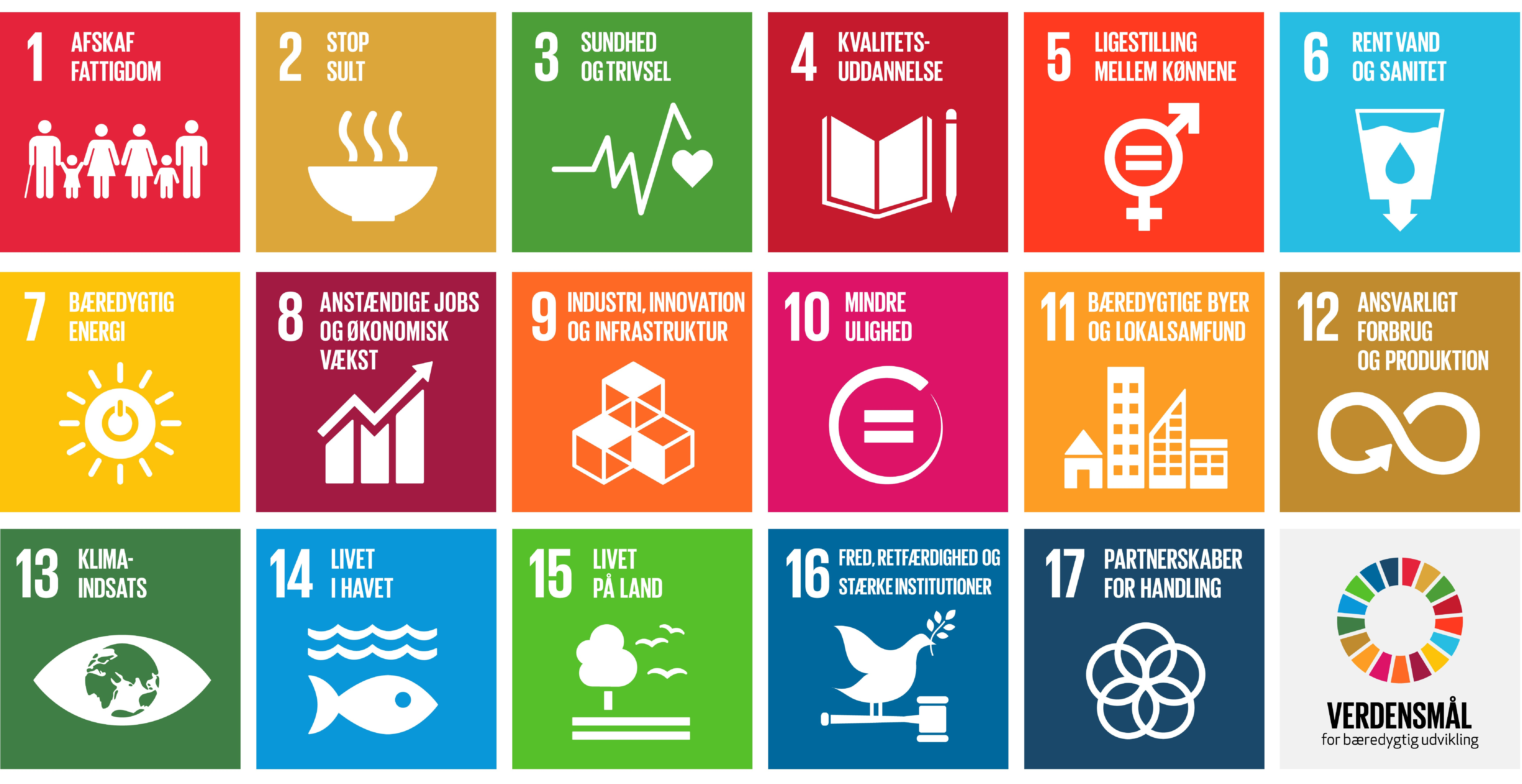SDG - De 17 verdensmål
